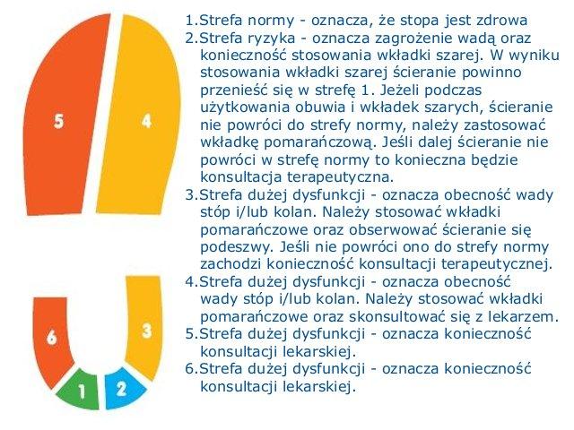 Trzewiki Jogging (Memo)